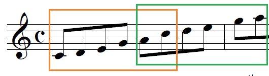 Escalas pentatónicas para saxofón