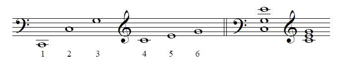 serie acordes