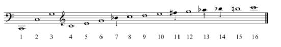 serie armonicos