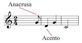 anacrusa-ejemplo-acento