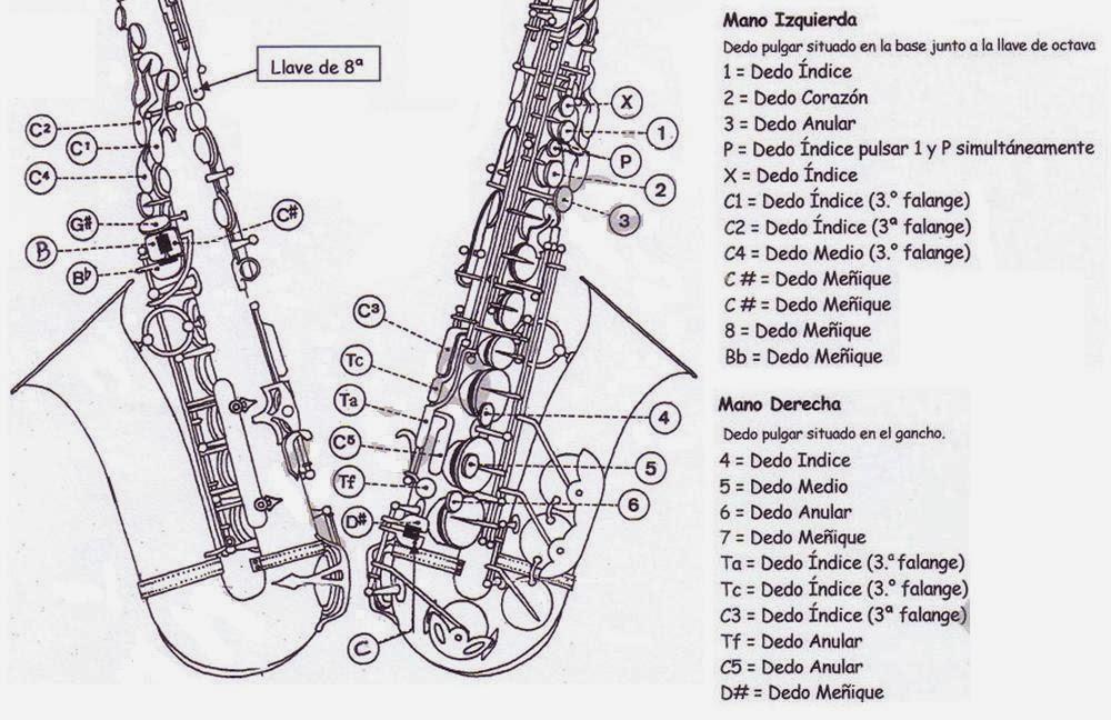 llaves-saxofon