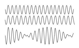 La imagen tiene un atributo ALT vacío; su nombre de archivo es onda-batimiento-desafinacion.png