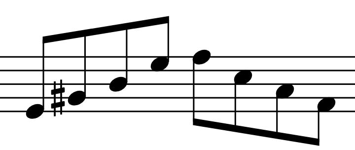 Ejemplo arpegios mayores tríadas enlazados